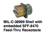 MIL-C-38999 Shell with embedded SFF-8470 Feed-Thru Receptacle