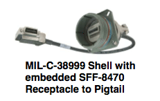 MIL-C 38999 Shell w:embedded SFF-8470 Receptacle to Pigtail